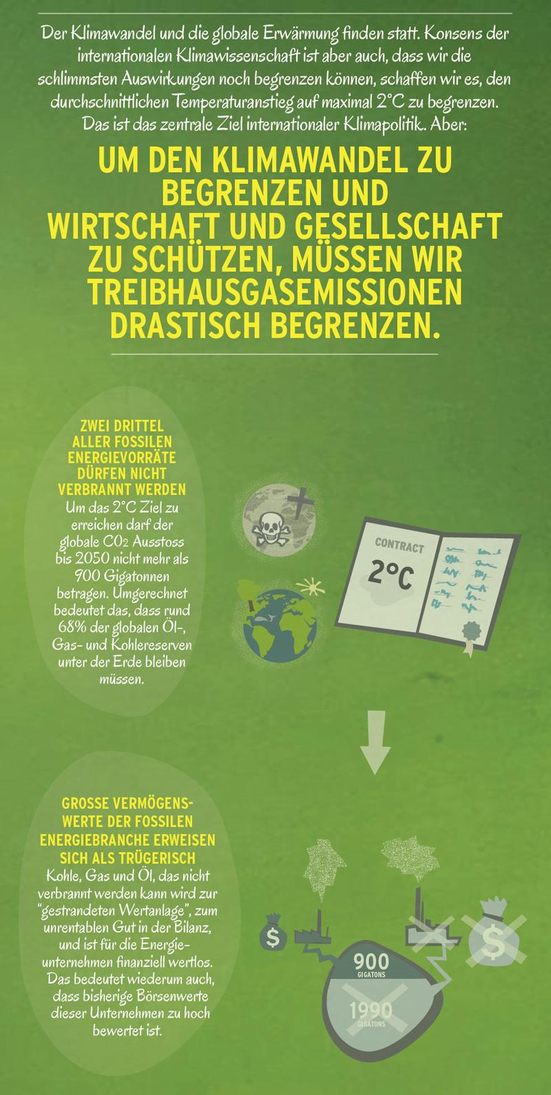 Divest3_Infographic_Web_DE