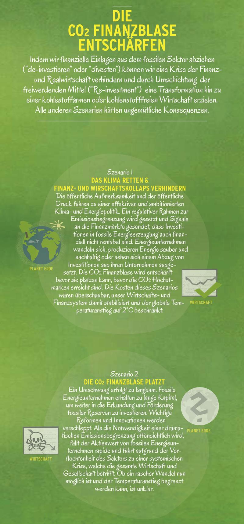 Divest5_Infographic_Web_DE