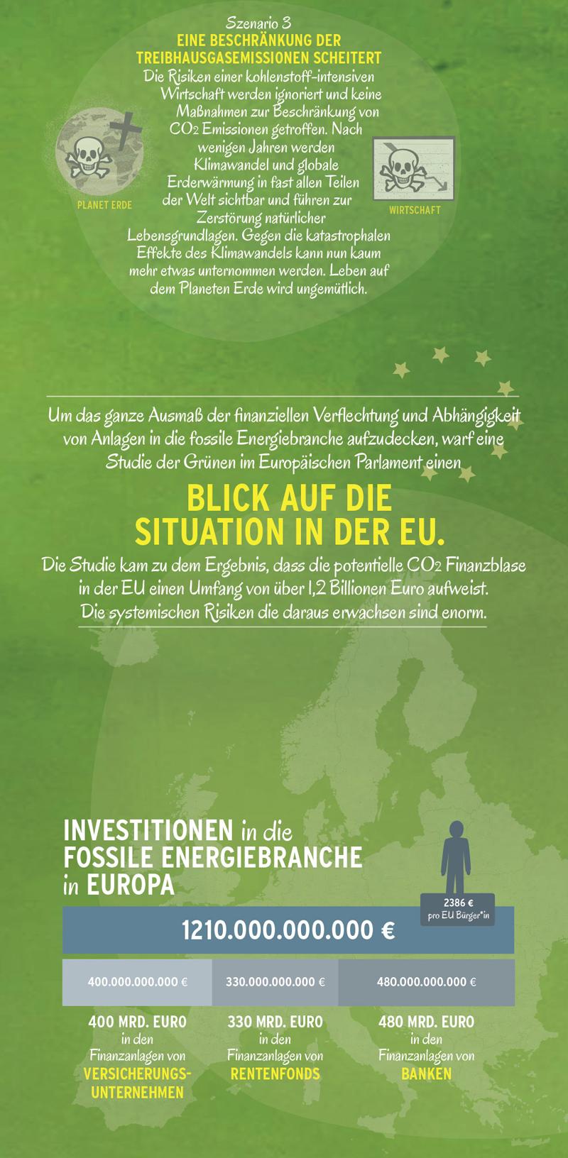 Divest6_Infographic_Web_DE