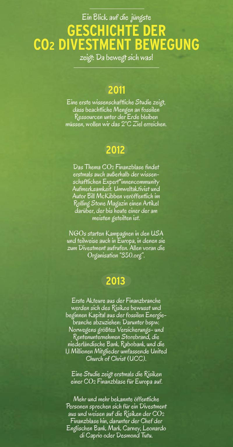 Divest7_Infographic_Web_DE